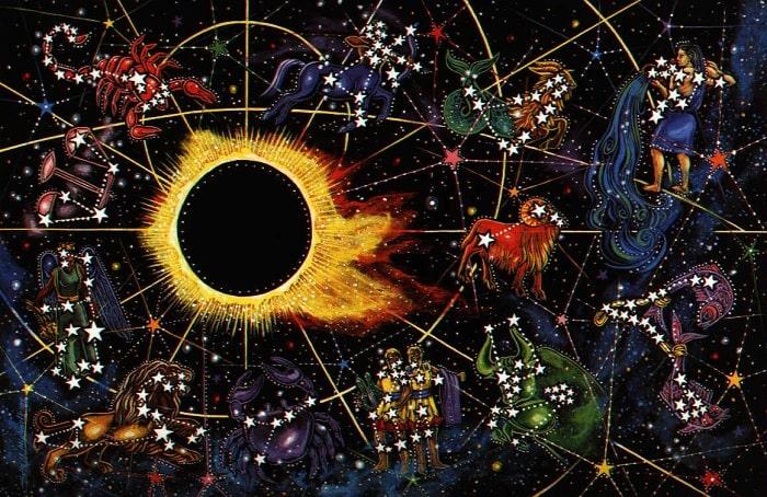 Les constellations des 12 signes du Zodiac occidental